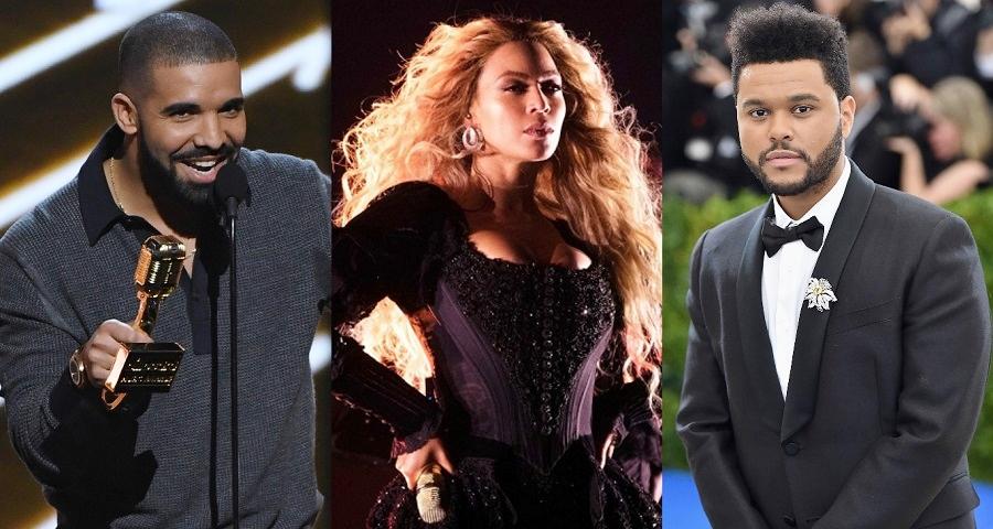 Beyoncé, Drake e The Weeknd lideram lista da Forbes das celebridades mais bem pagas de 2017